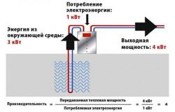 Проект федеральной программы. Обеспечение населения России питьевой водой.