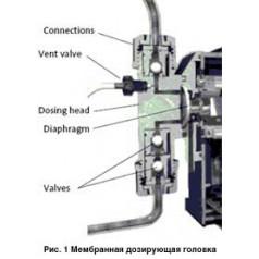 Конструкция дозировочных насосов