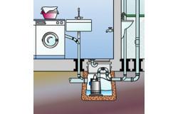Компактные установки принудительной канализации