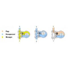Оборудование для паропроводящих систем: поплавковые конденсатоотводчики и редукционные клапаны