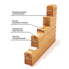 Общие положения по монтажу трубопроводов.