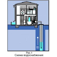 Как выбрать станцию водоснабжения для дачи и коттеджа