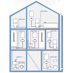 Переоборудование ванной комнаты: как развязать сантехнический узел